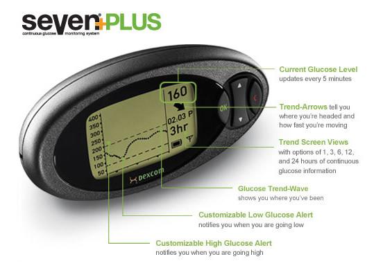 Senzorul de glicemie Seven Plus DexCom